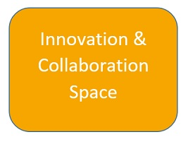 Innovation and Collaboration Space Button