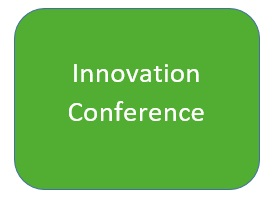Innovation Conference Button