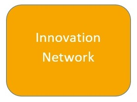 Innovation Network Button