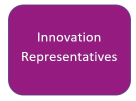 Innovation Reps Button