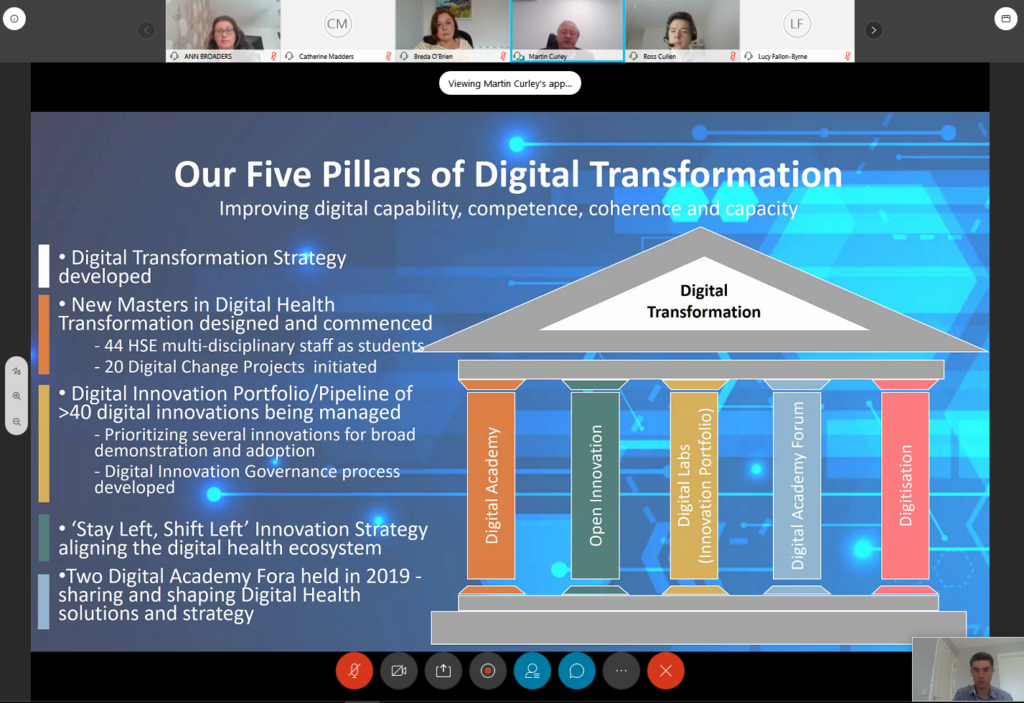 Prof. Martin Curley explains the 5 Pillars of Digital Transformation to the Innovation Network.