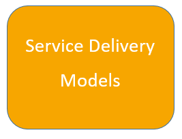 Service Delivery Models Button