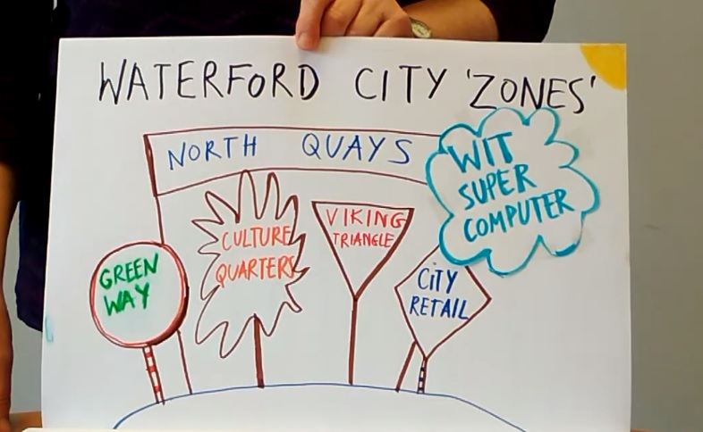 Flipchart visual of Waterford Smart City